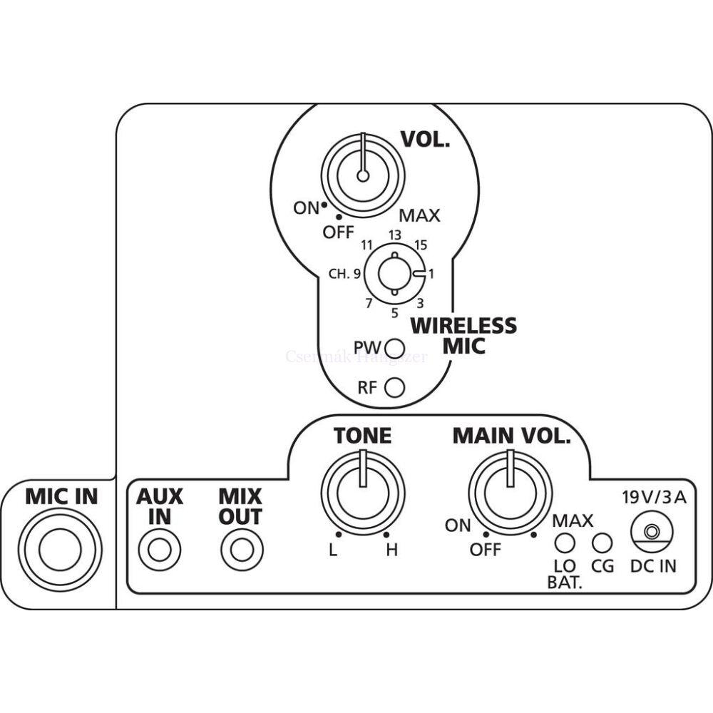 Mobil hangfal StageLline
